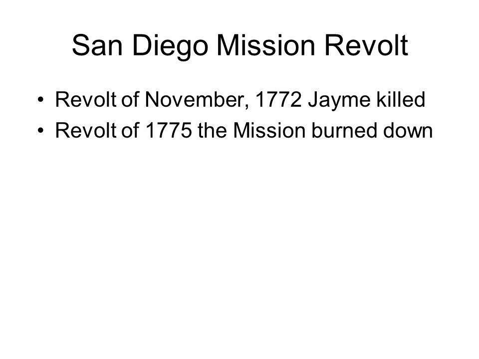 San Diego Mission Revolt