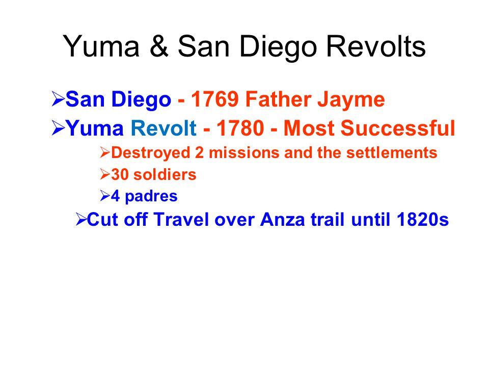 Yuma & San Diego Revolts