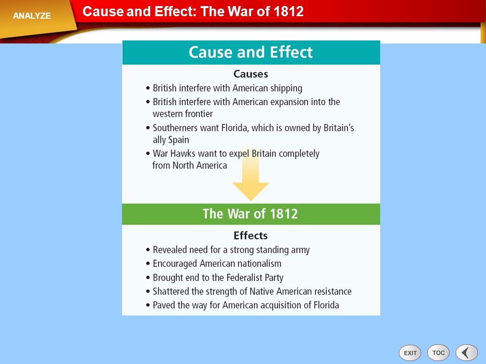 Analyze: Cause and Effect: The War of 1812