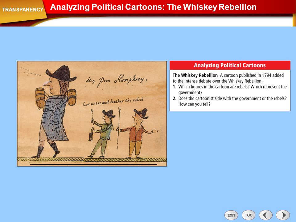 Analyzing Political Cartoons: The Whiskey Rebellion