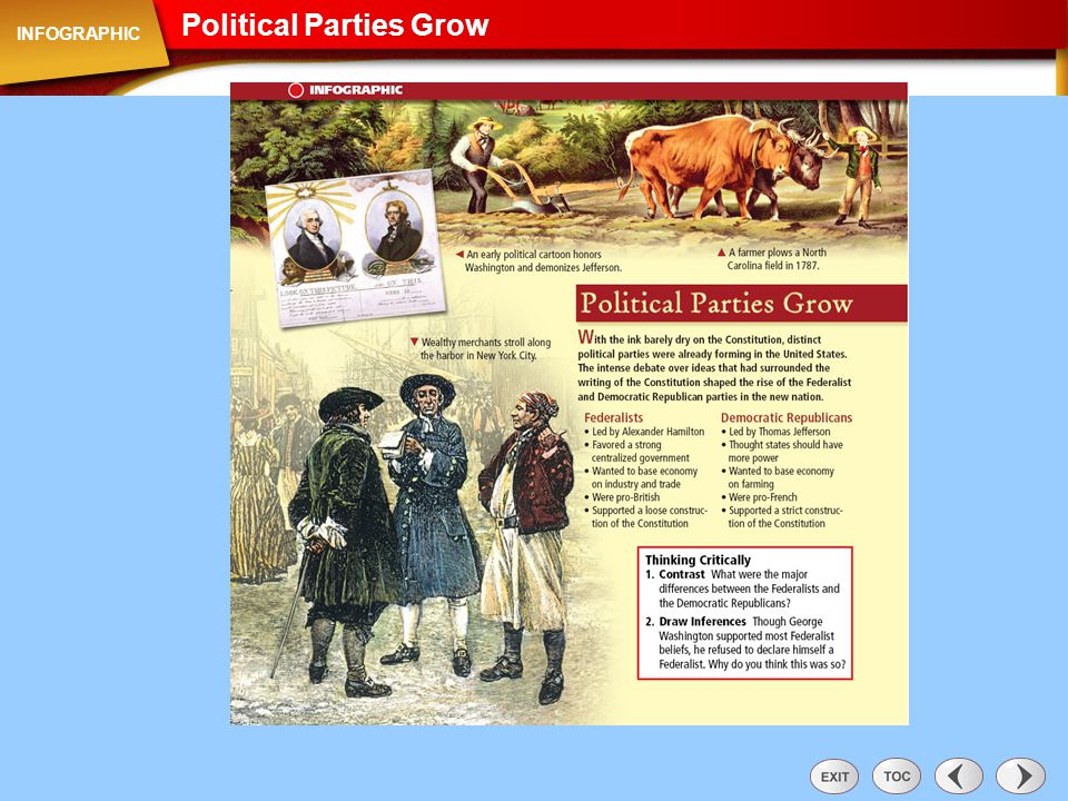 Infographic: Political Parties Grow