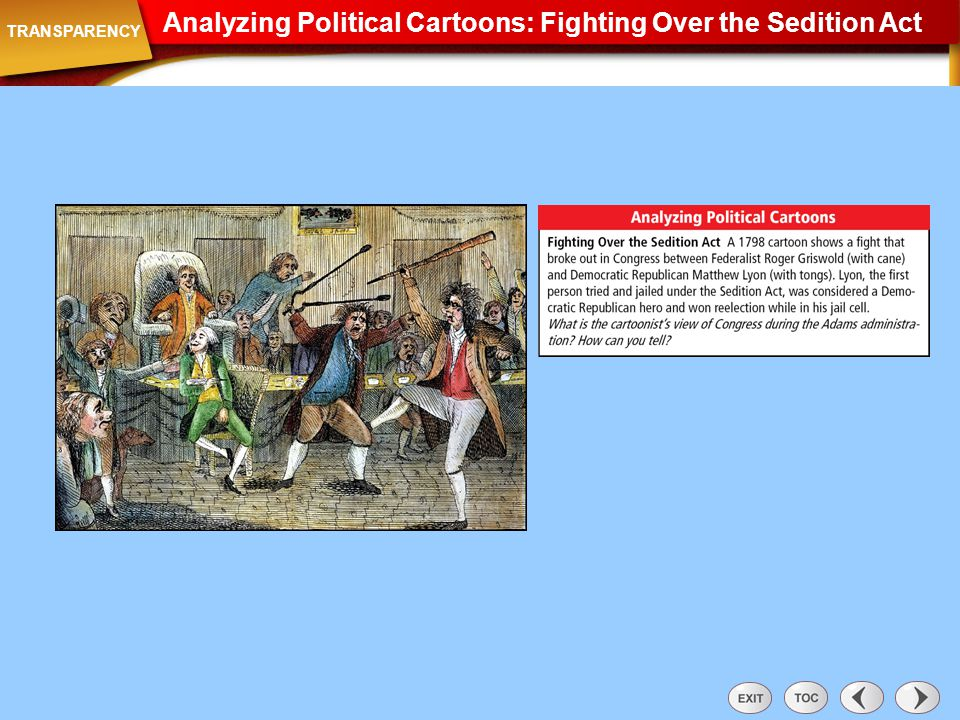 Analyzing Political Cartoons: Fighting Over the Sedition Act