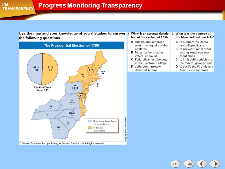 Progress Monitoring Transparency: Section 2
