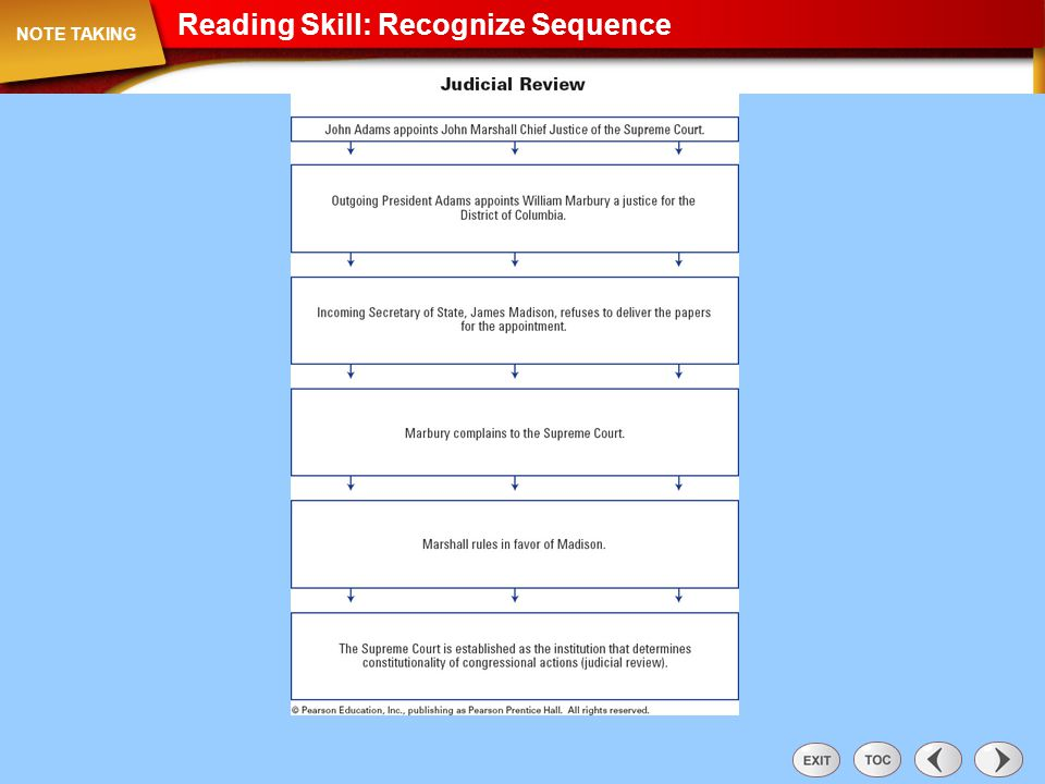 Note Taking: Reading Skill: Recognize Sequence
