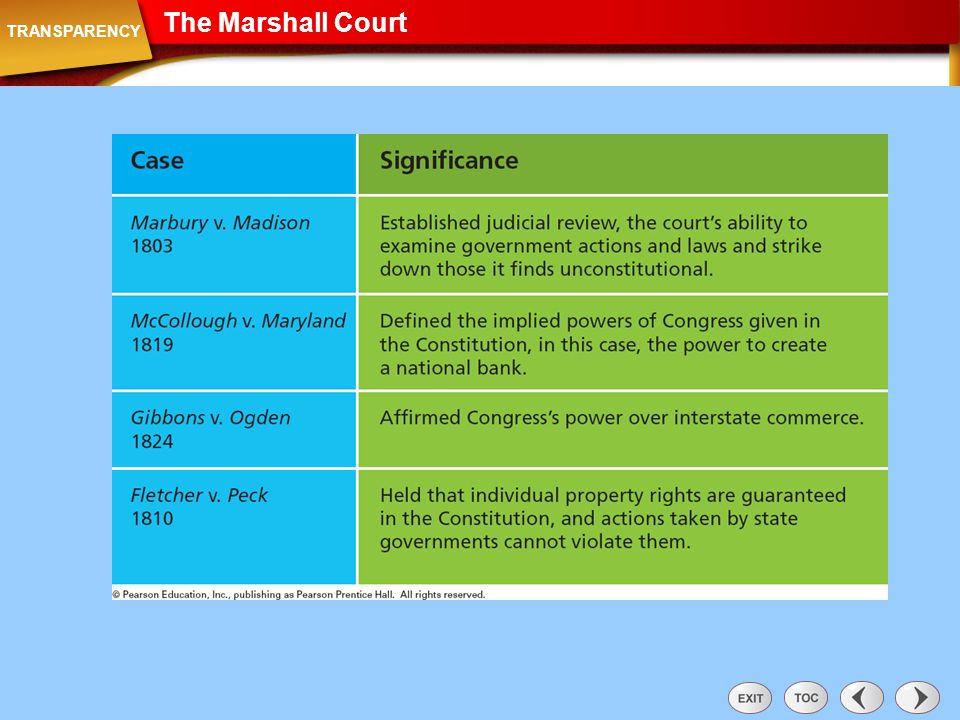 Transparency: The Marshall Court