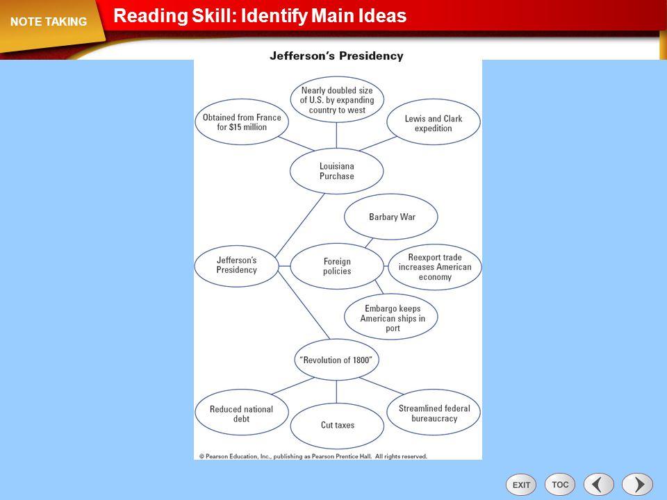 Note Taking: Reading Skill: Identify Main Ideas