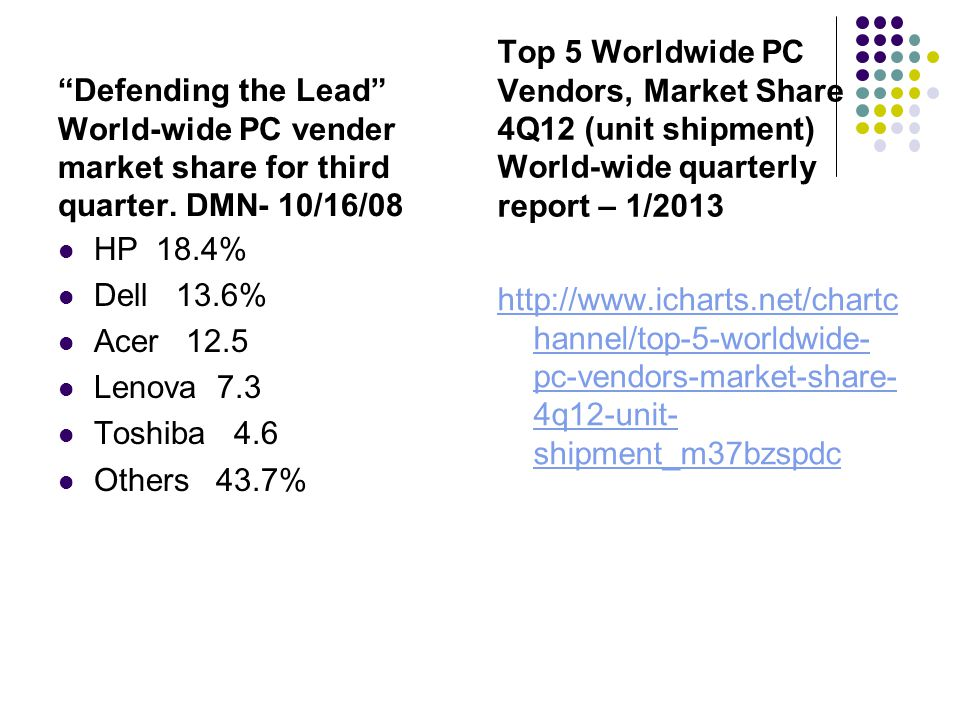 Top 5 Worldwide PC Vendors, Market Share 4Q12 (unit shipment) World-wide quarterly report – 1/2013