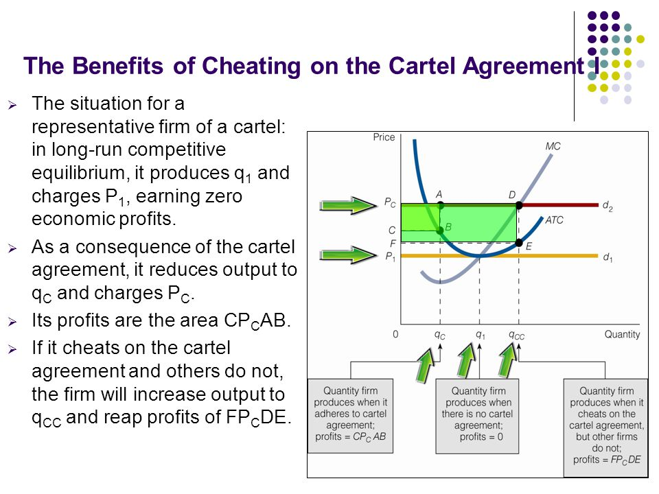 The Benefits of Cheating on the Cartel Agreement I