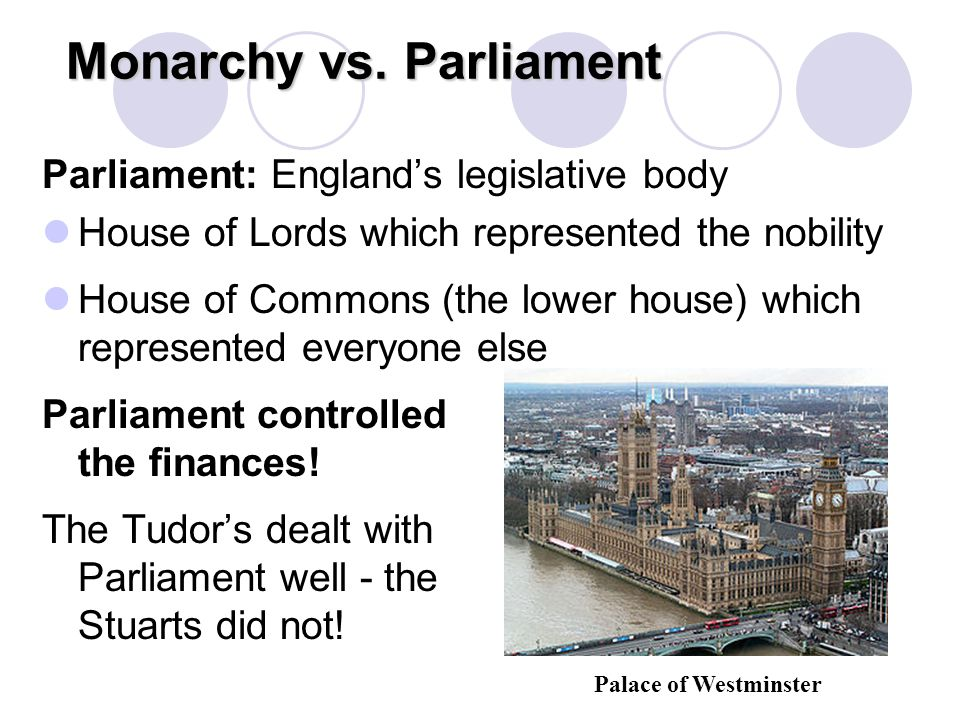 Monarchy vs. Parliament