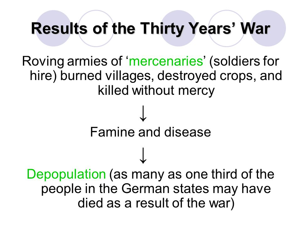 Results of the Thirty Years' War
