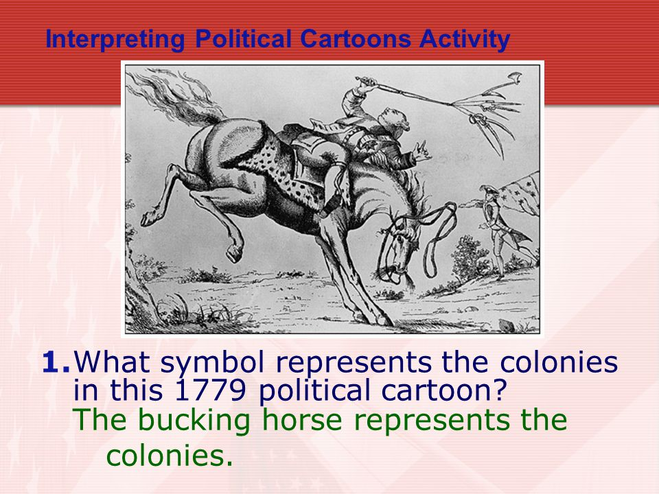 1. What symbol represents the colonies in this 1779 political cartoon