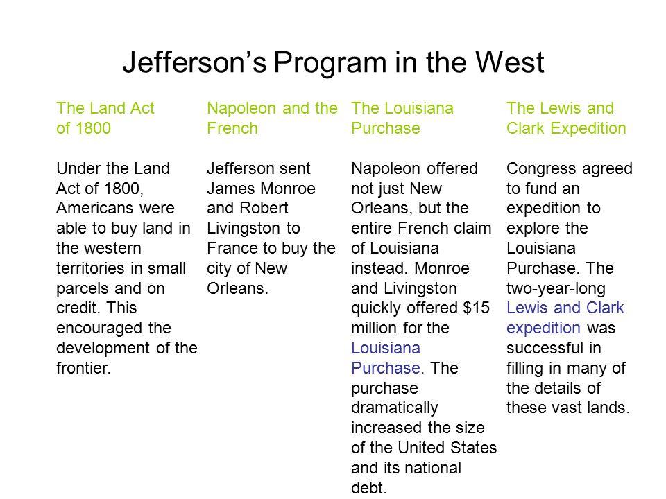 Jefferson's Program in the West