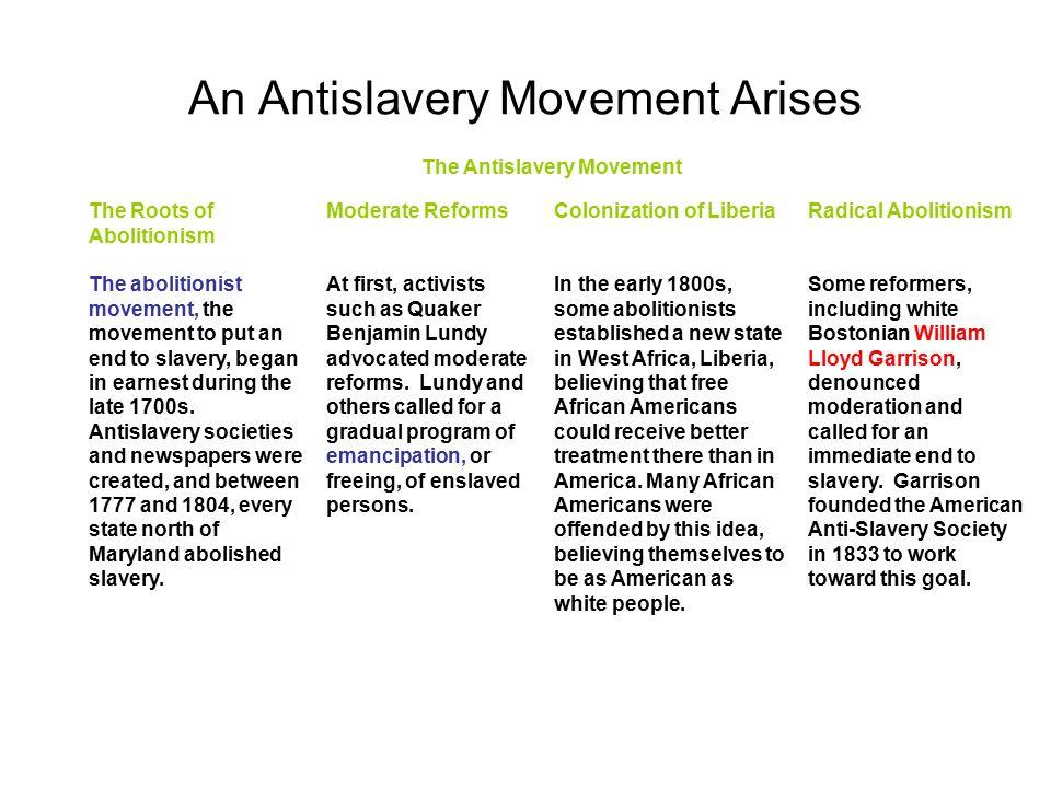 An Antislavery Movement Arises