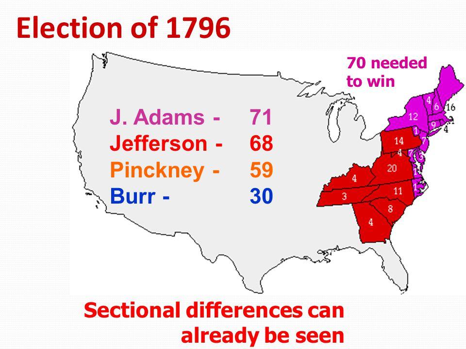 Election of 1796 J. Adams - 71 Jefferson - 68 Pinckney - 59 Burr - 30