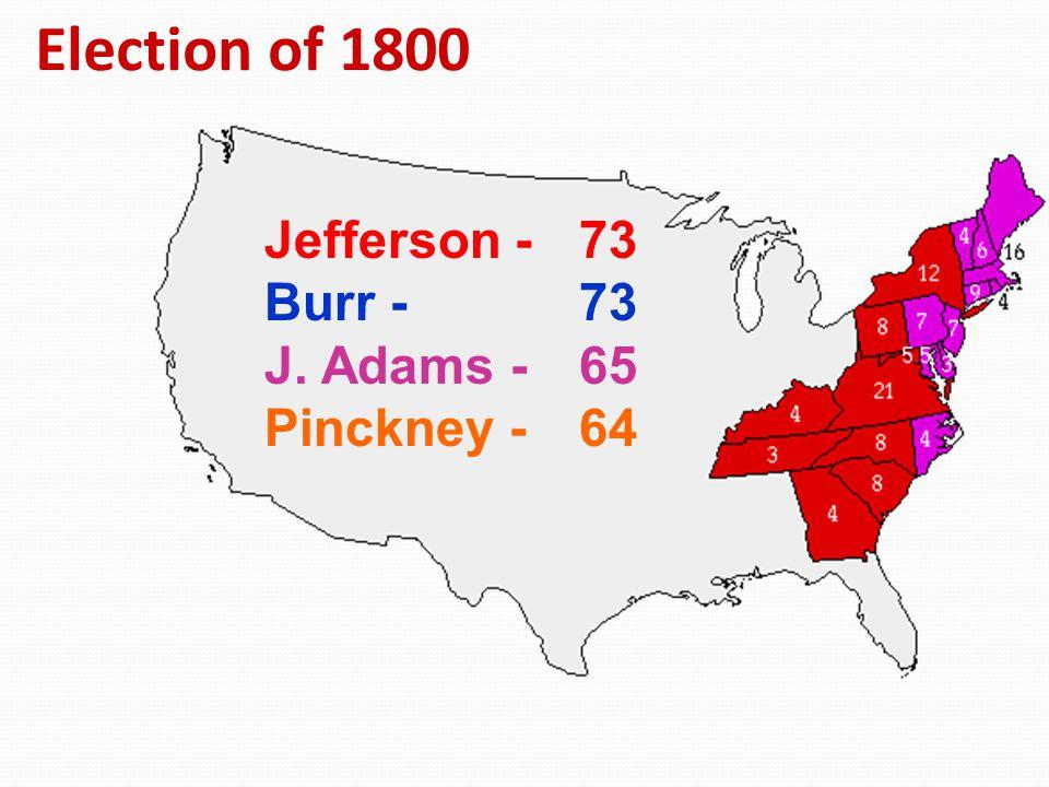 Election of 1800 Jefferson - 73 Burr - 73 J. Adams - 65 Pinckney - 64