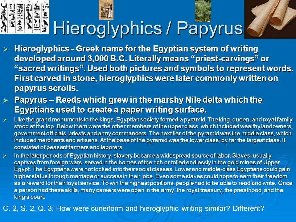 Hieroglyphics / Papyrus