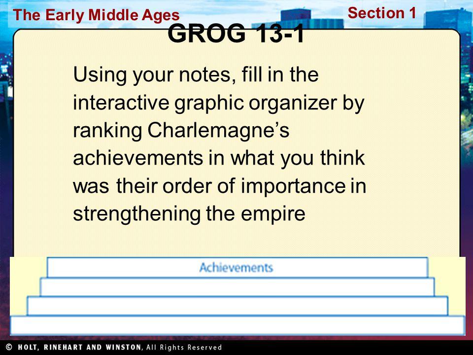 GROG 13-1