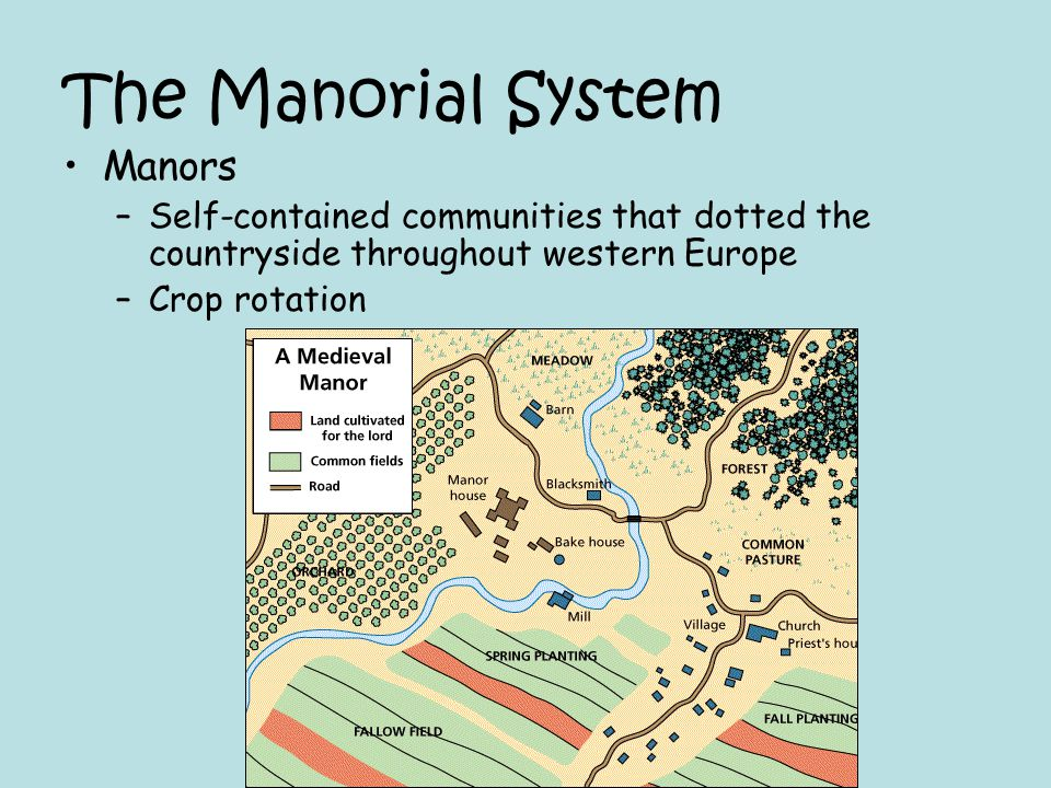 The Manorial System Manors