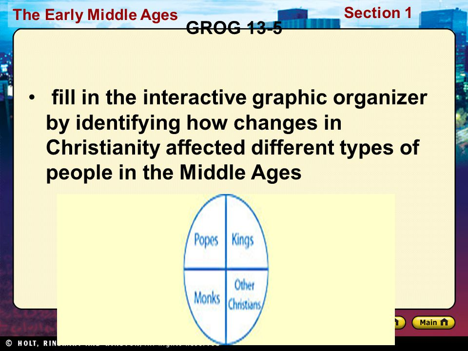 GROG 13-5 fill in the interactive graphic organizer by identifying how changes in Christianity affected different types of people in the Middle Ages.