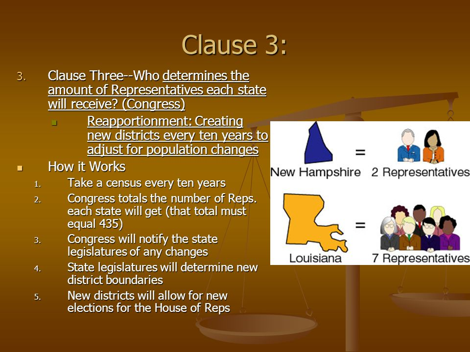 Clause 3: Clause Three--Who determines the amount of Representatives each state will receive (Congress)