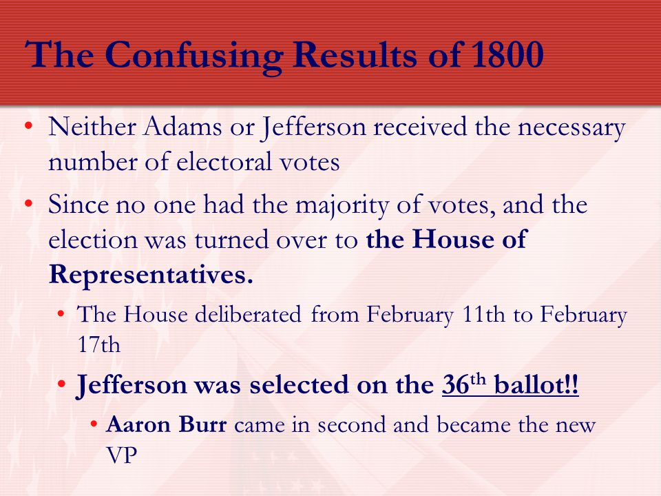The Confusing Results of 1800