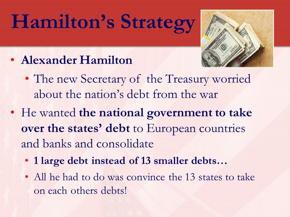 Hamilton's Strategy Alexander Hamilton