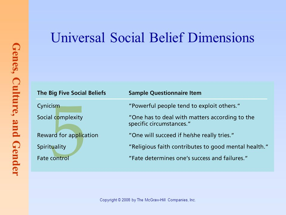 Universal Social Belief Dimensions
