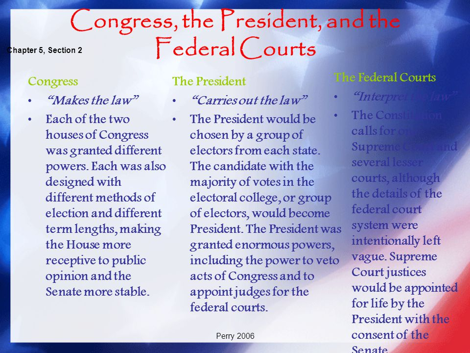 Congress, the President, and the Federal Courts