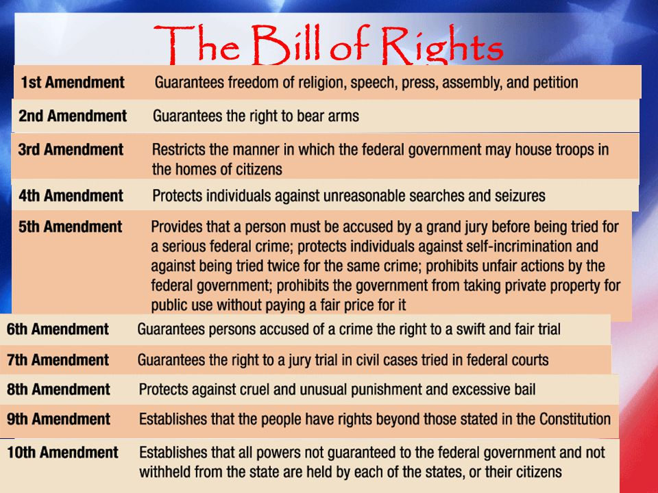 The Bill of Rights Perry 2006