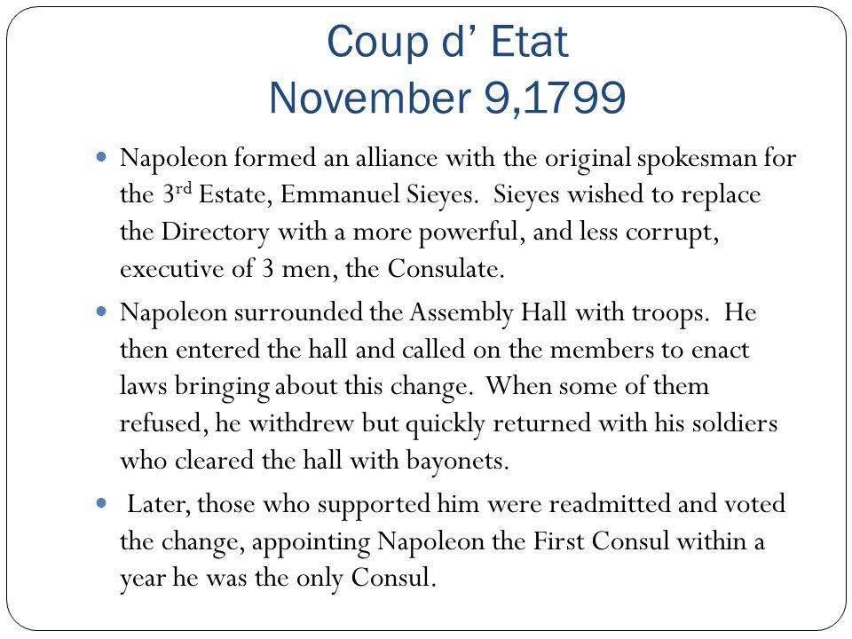 Coup d' Etat November 9,1799