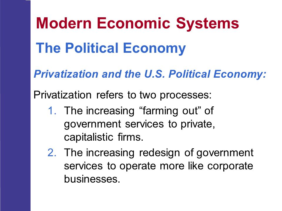 Modern Economic Systems