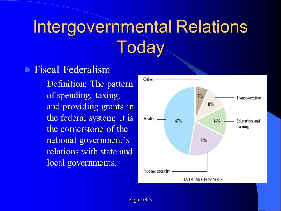 Intergovernmental Relations Today