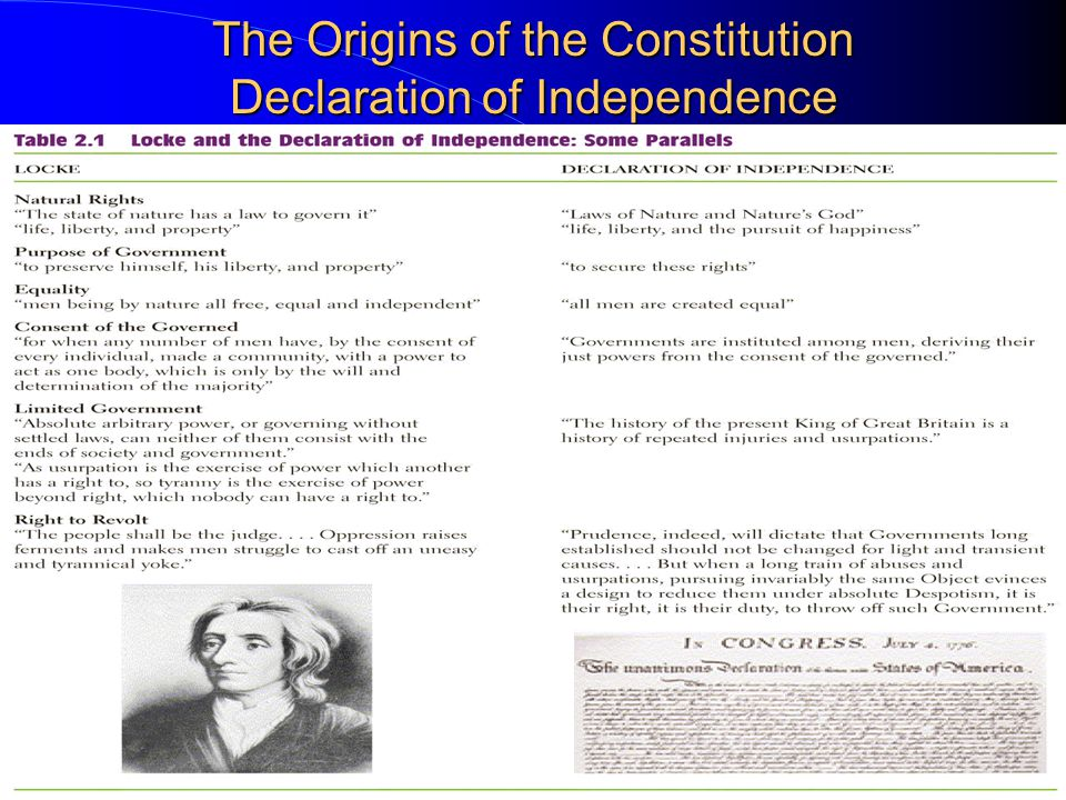 The Origins of the Constitution Declaration of Independence