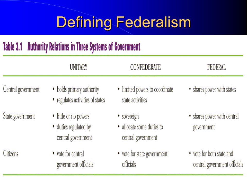 Defining Federalism