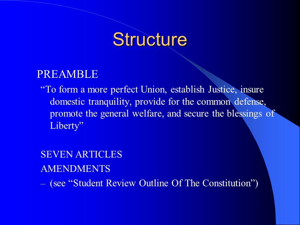 Structure PREAMBLE.