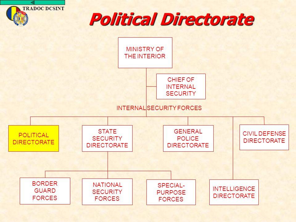 Political Directorate