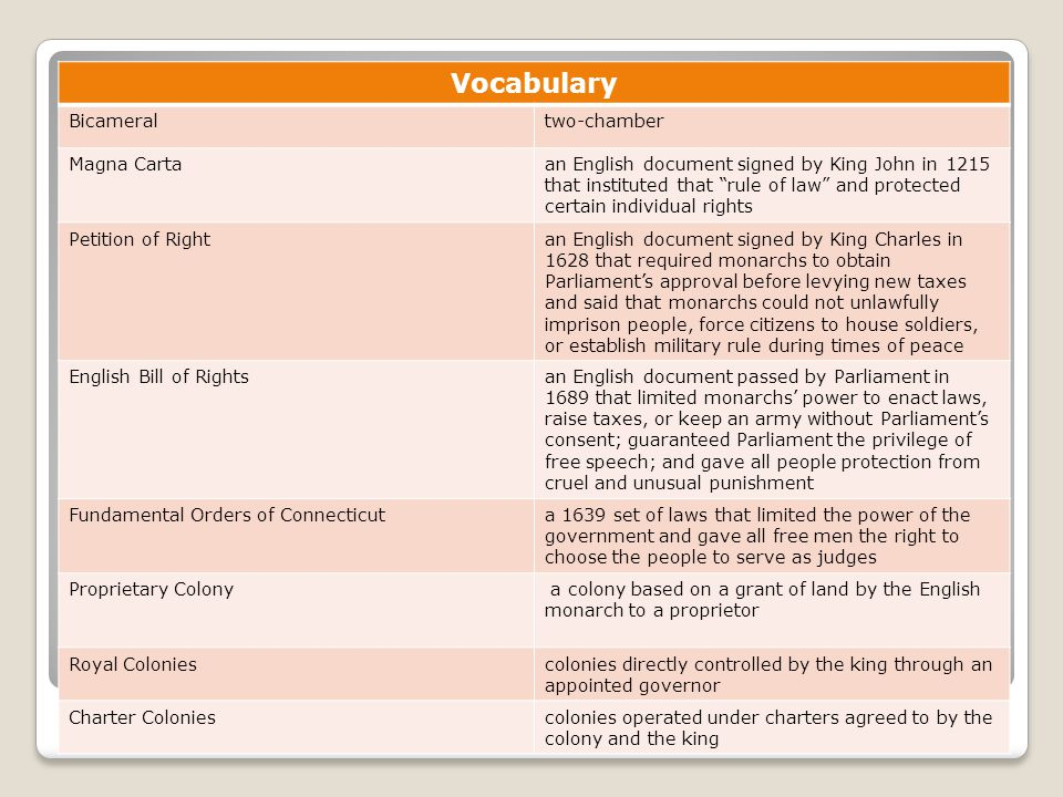 Vocabulary Bicameral two-chamber Magna Carta