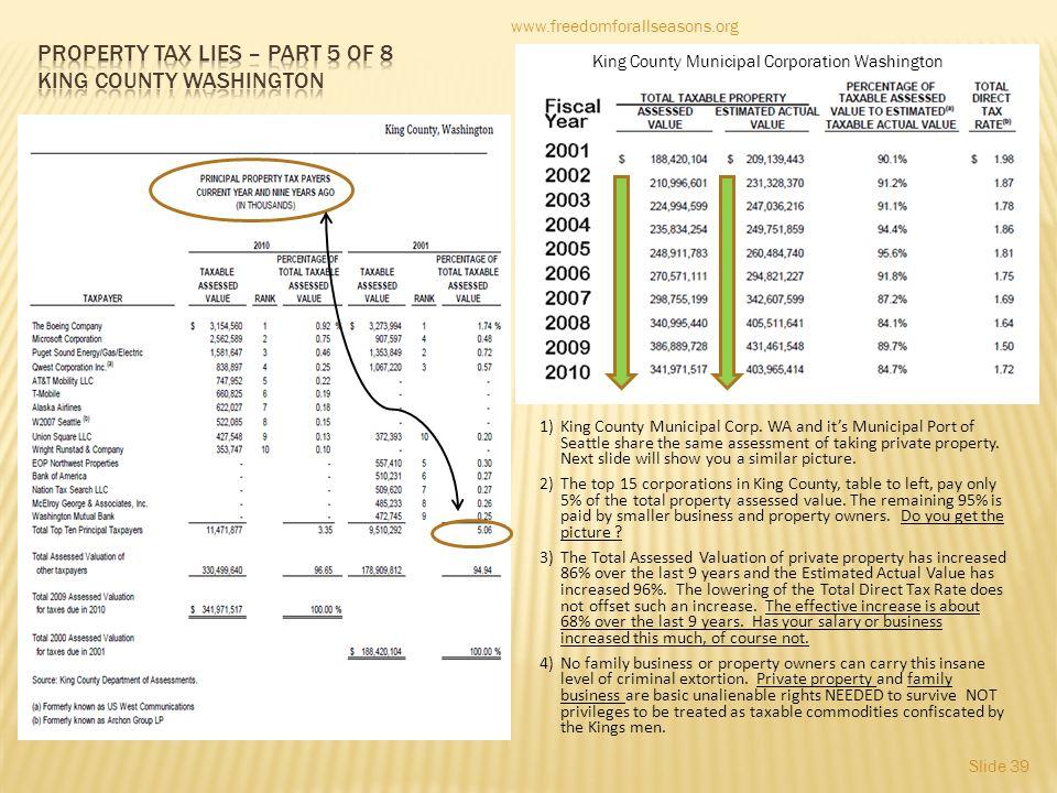 Property tax lies – Part 5 of 8 King County Washington
