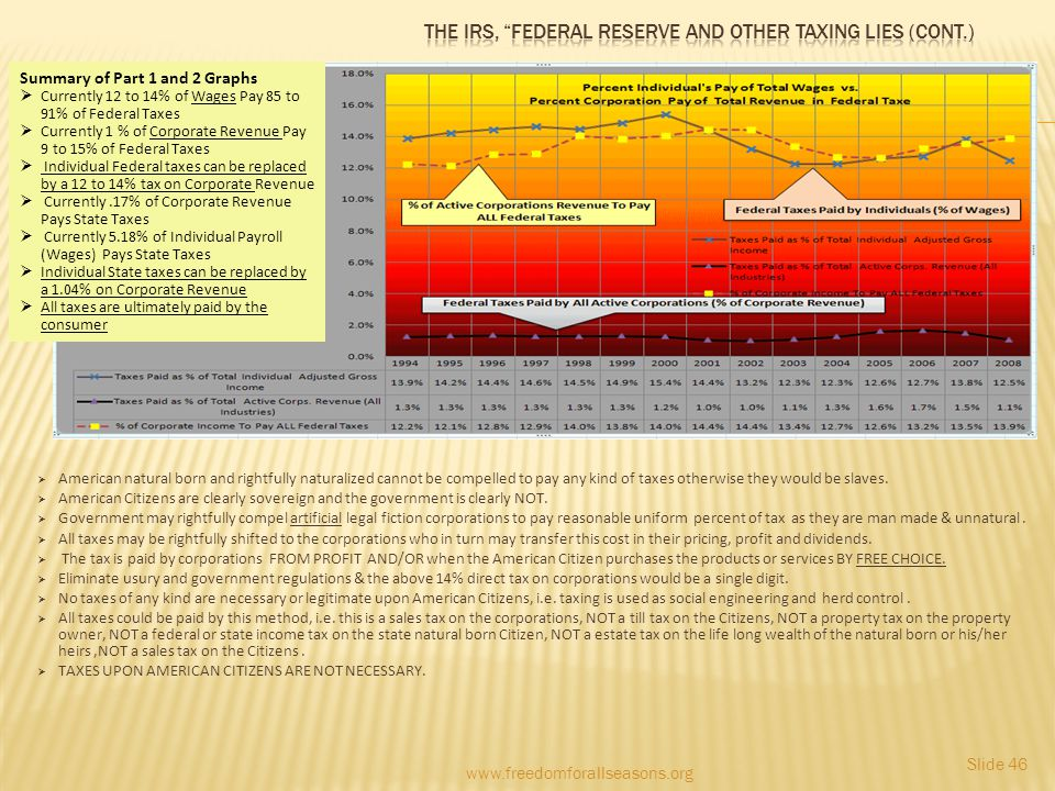 The IRS, Federal Reserve and other taxing lies (cont.)