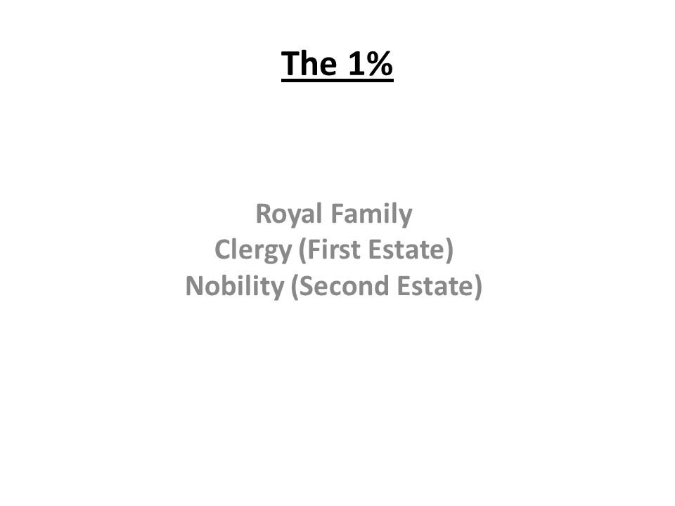 Royal Family Clergy (First Estate) Nobility (Second Estate)