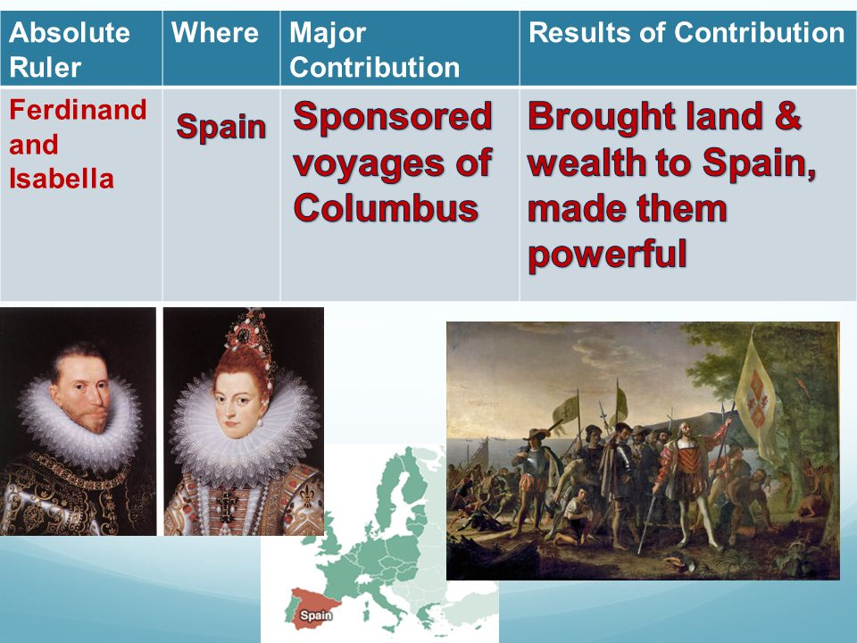 Sponsored voyages of Columbus