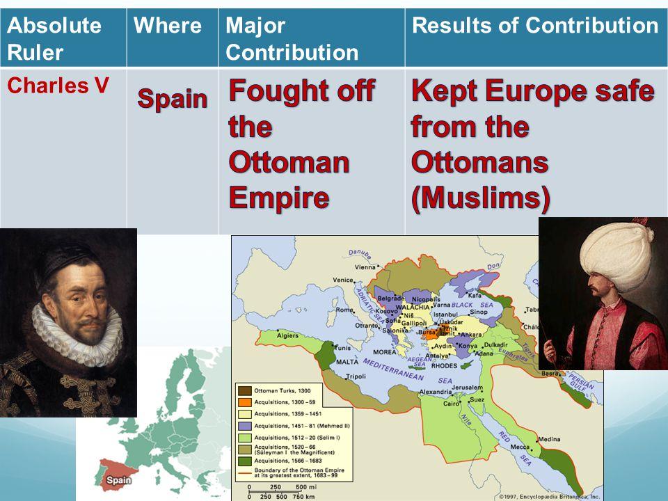 Fought off the Ottoman Empire