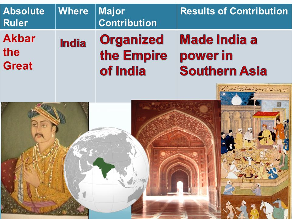 Organized the Empire of India Made India a power in Southern Asia