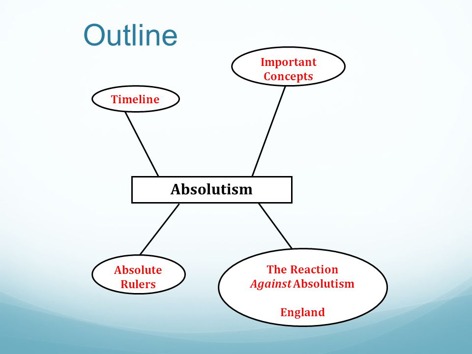 The Reaction Against Absolutism
