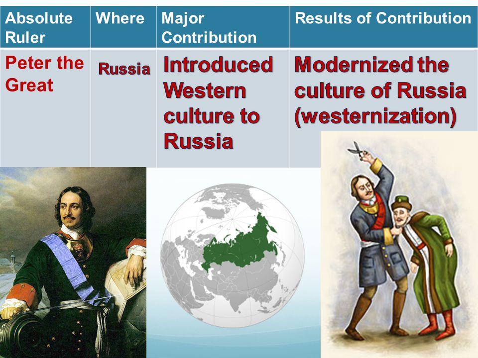 Introduced Western culture to Russia