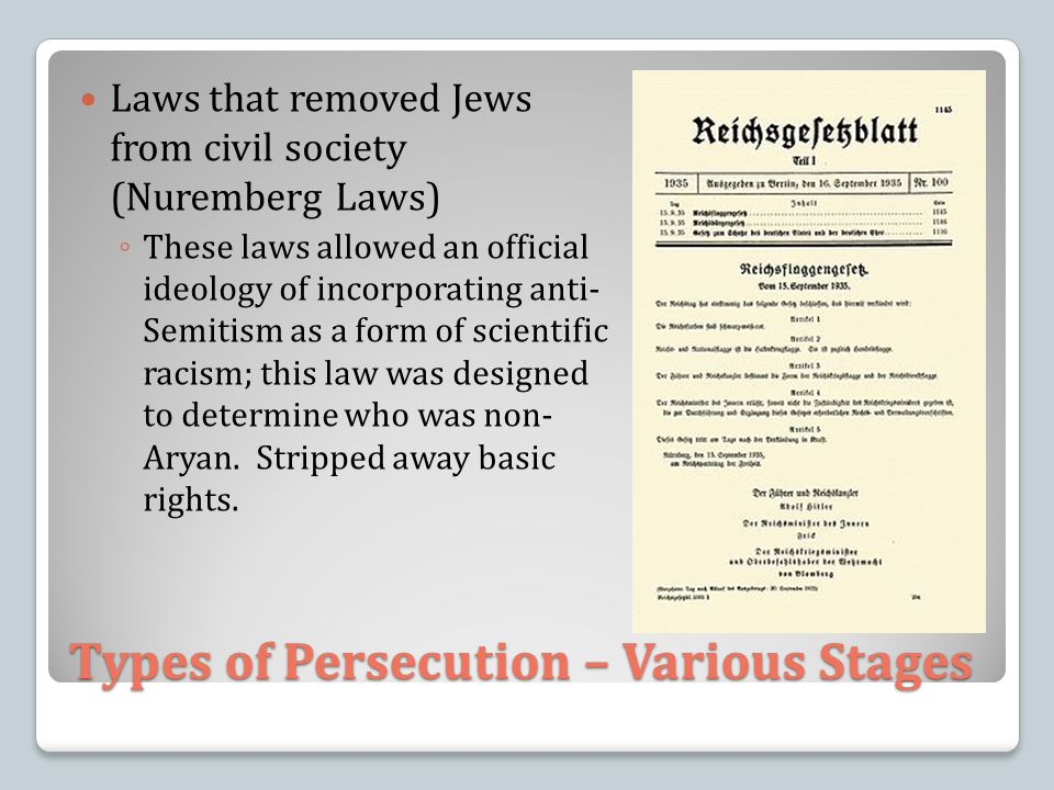 Types of Persecution – Various Stages