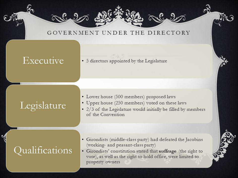 Government under the Directory