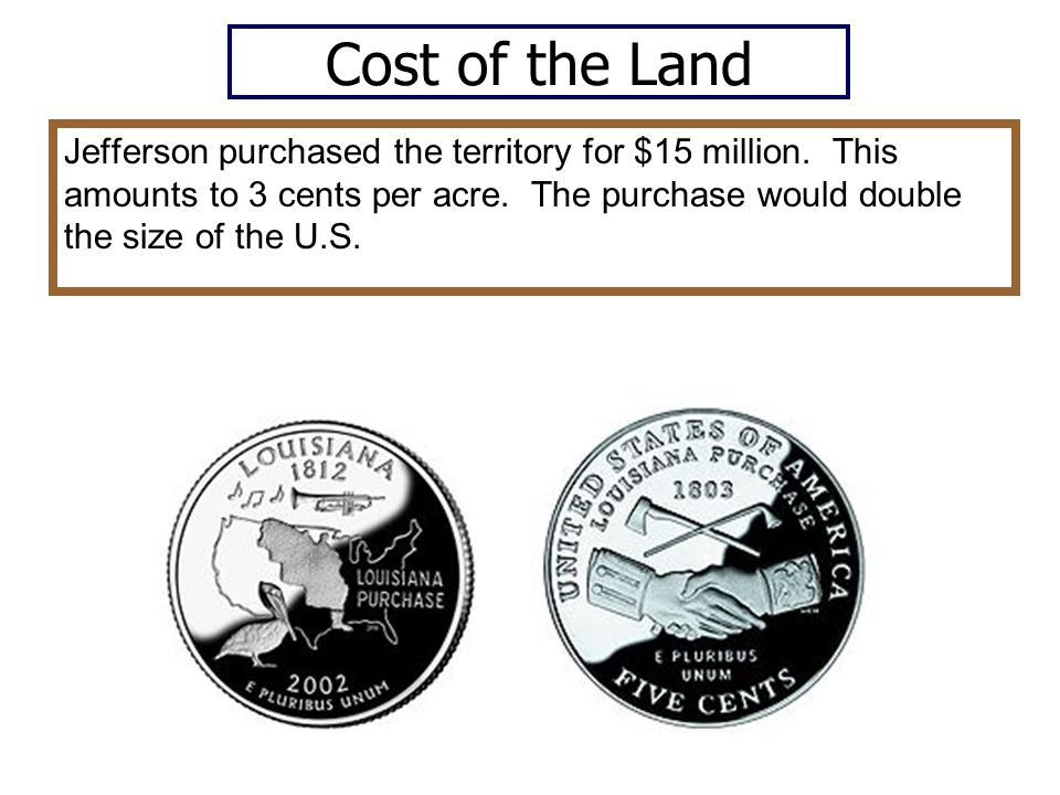 Cost of the Land