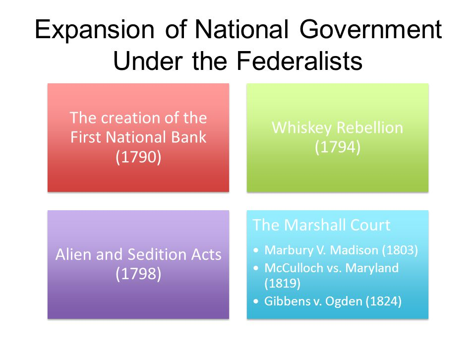 Expansion of National Government Under the Federalists