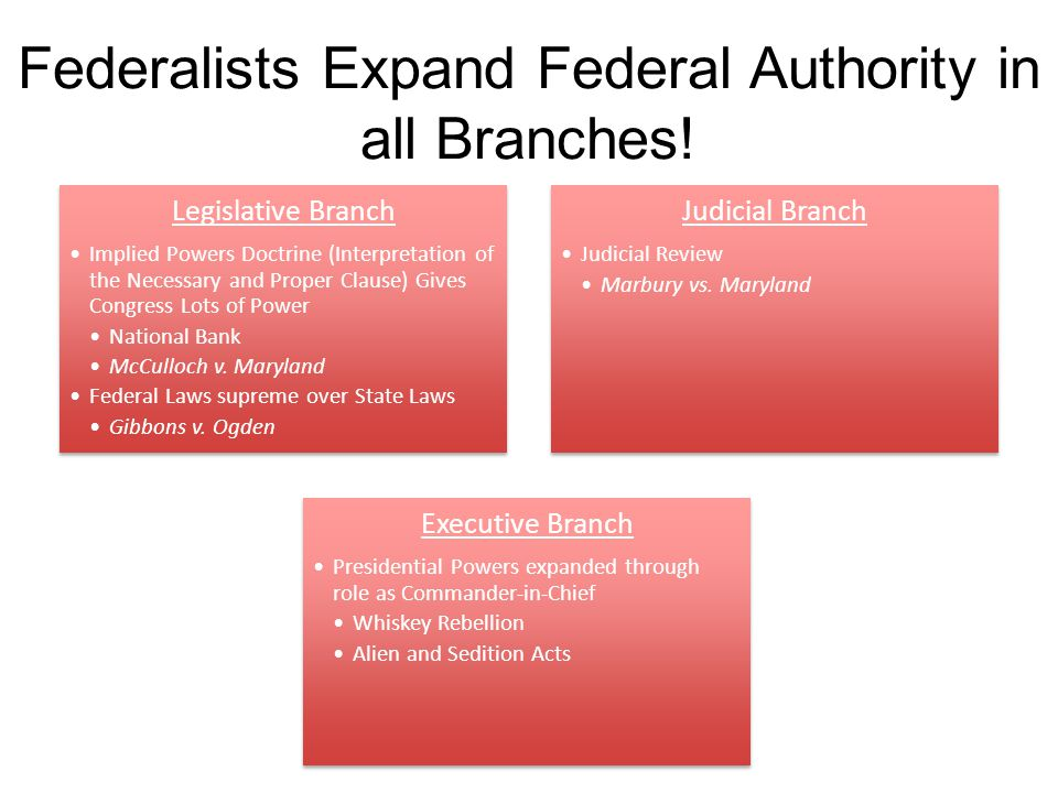Federalists Expand Federal Authority in all Branches!